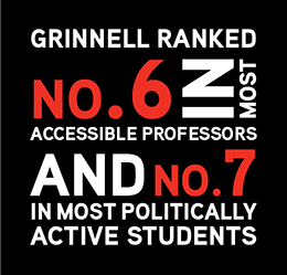 Princeton Review ranked Grinnell 6th in most accessible professors and 7th in most politically active students