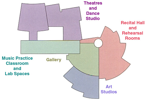 Bucksbaum Center for the Arts Floorplan
