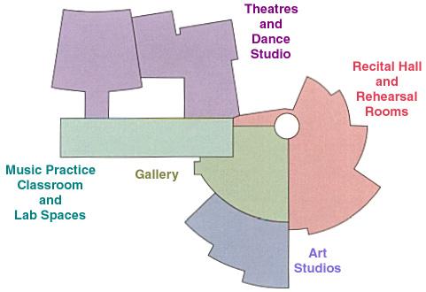 Bucksbaum Center for the Arts Floorplan