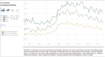 Thumbnail: Unemployment Rates by Race, Gender, Age, and Education