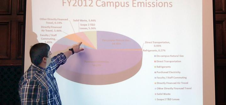 Chris Bair presenting fiscal year 2012 campus emission information