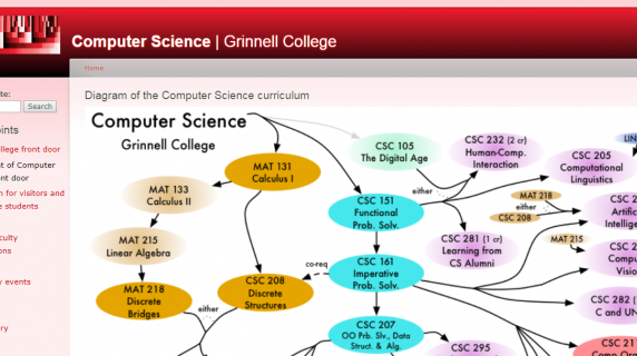 Screenshot of the curriculum diagram page on the computer science website.